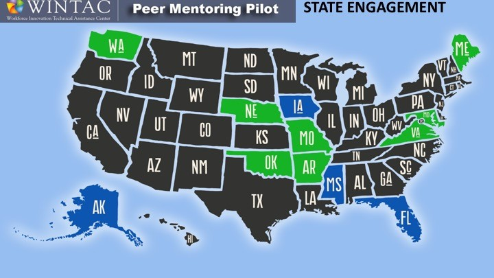 WINTAC map of peer mentoring pilots